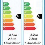 Aire acondicionado portátil Tristar AC-5562 – Clase energética A – Función calefacción