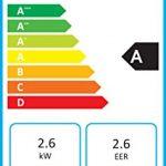 Aire acondicionado portátil Tristar AC-5529 – Capacidad de enfriamiento 9000 BTU – Clase de eficiencia energética A