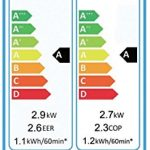 Aire acondicionado portátil Tristar AC-5560 – Clase energética A – Función calefacción