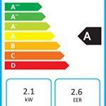 Aire acondicionado portátil Tristar AC-5477 – Capacidad de enfriamiento 7000 BTU – Clase de eficiencia energética A
